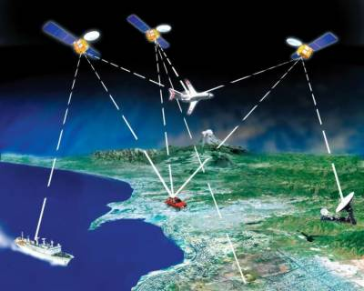 Indian Navigation Satellite System
