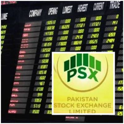 PSX included in MSCI EM Index
