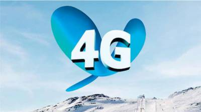 Telenor 4G Services: Benefits and Prospects