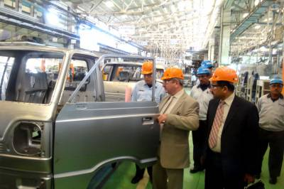 992 scientists on 308 projects to boost industrial production in Pakistan
