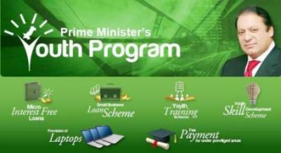Government's skill development programmes for Youth in 2016-17