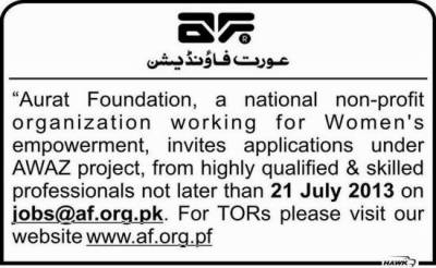 Aurat Foundation role in women development in Pakistan