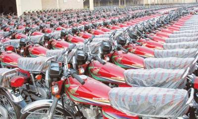 Motorcycle production in Pakistan in FY16