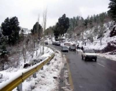 Rain - Snowfall predicted by Meteorological Department
