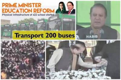 Prime Minster address at ceremony in Islamabad