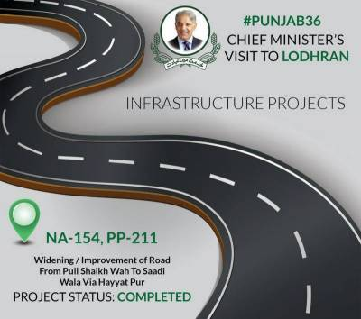 Rs 25 billion package announced for Lodhran uplift