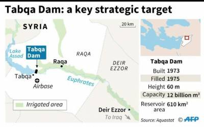 Turkish Air Force strikes hard inside Syria, Iraq