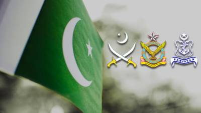 Pakistan Defence Budget services wise breakdown