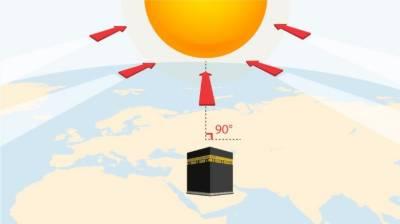 Qibla direction marking on Saturday May 27