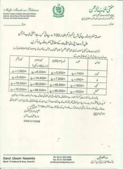 Fitrana 2017 amount fixed for Muslims