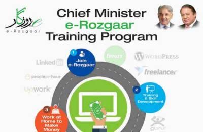 40 E-Rozgaar Centres being established across Punjab