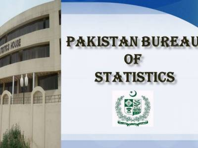Pakistan top 10 most populated cities revealed by PBS