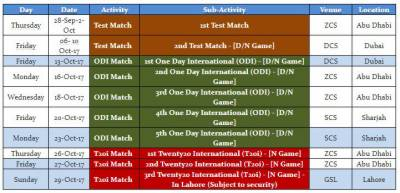 Pakistan Vs Sri Lanka series schedule announced
