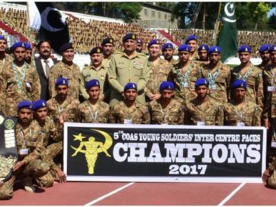 Pakistan Army is the most battle-hardened army in the world: COAS