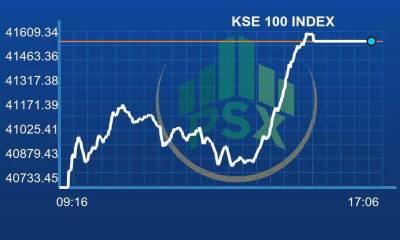 Pakistan Stock Exchange witnesses steep rise