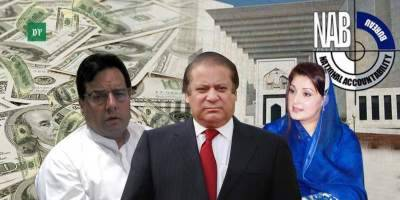 Sharif family given relief in the Accountability Court cases timeline