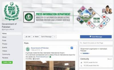 Pakistan government achieves unique distinction on Facebook