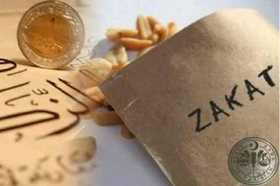 What is the Zakat Nisab for Bank Accounts money in Pakistan for 2018?
