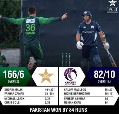 Pakistan clean sweeps Scotland in T20 series