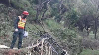 Flash flood kills three in Murree
