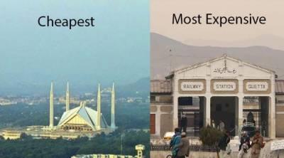 Pakistan forex reserves june 2020