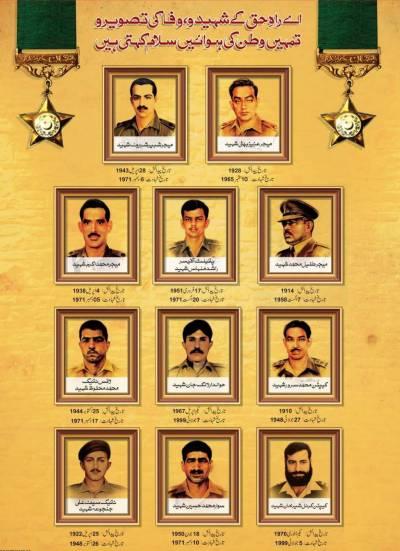 Nishan e Haider: Detailed account of 10 heroes of Pakistan