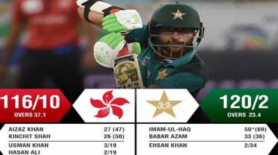 Pakistan crushes Hong Kong in the first match of Asia Cup