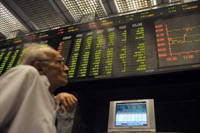 KSE 100 Index registers yet another low