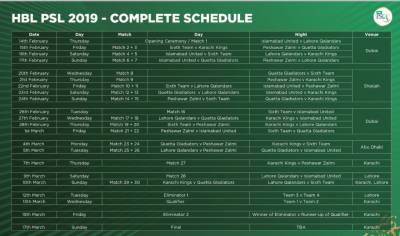 PSL 4 schedule unveiled: 8 Matches to be held in Pakistan different cities
