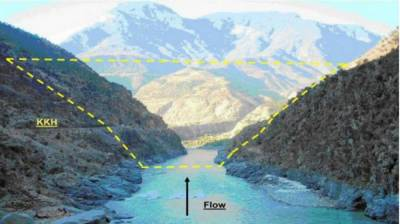 4,300 MW Dasu hydropower project faces Rs 18 billion setback