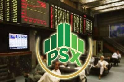 Pakistan Stock Exchange witnesses remarkable gains