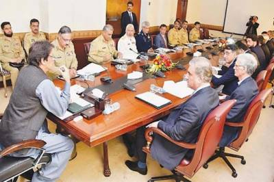 National Security Council meeting held in Islamabad with PM Khan in chair