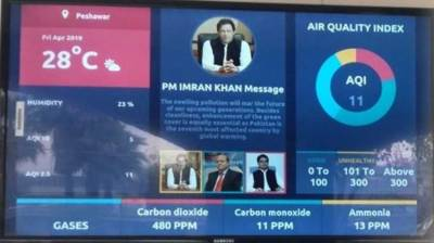Air Quality Monitoring Gadget installed in Peshawar