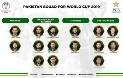 3 New players included in Pakistan World Cup Squad