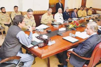 National Security Committee discussed national security in wake of cluster bomb attack by Indian forces in Neelum Valley