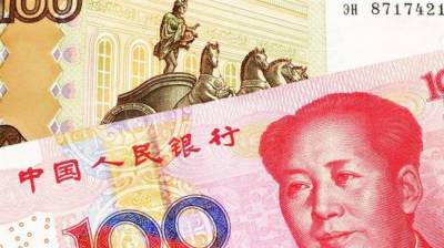 China - Russia ditch US dollar