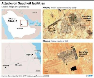 Saudi Arabia faces a $100 billion setback