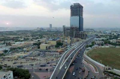 List of top 5 tax paying cities in Pakistan