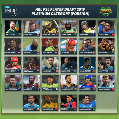 In a big move, 28 top foriegn players from 8 cricket playing nations to participate in PSL 2020: Report