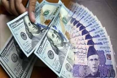 In positive economic development, Pakistani Rupee rises further against US dollar