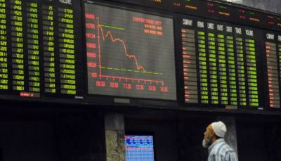 Pakistan Stock Market crashed following the lead from the international and Asian Markets