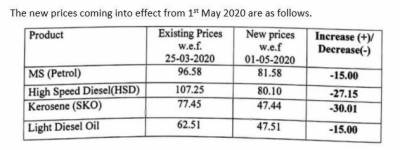 Massive Reduction in the petroleum prices across Pakistan by PTI government