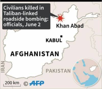 Suicide blast in the green zone of the Afghanistan capital Kabul
