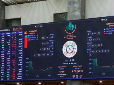 Multimillion dollars PSX trading and surveillance system acquired from China to go live