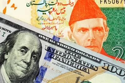 Pakistani Rupee gains value against the US dollar