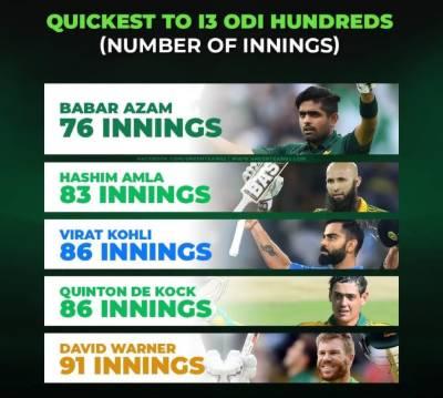 Pakistani skipper Babar Azam surpasses Indian skipper Virat Kohli