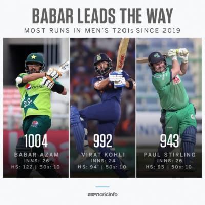 Big news for the cricket fans of Pakistani skipper Babar Azam
