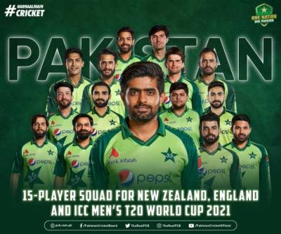 Pakistani squad for ICC Men's T20 World Cup announced